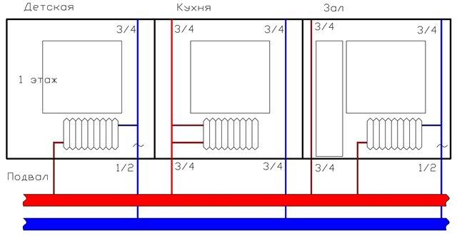 В 9 этажном доме в стенах отопление. схема